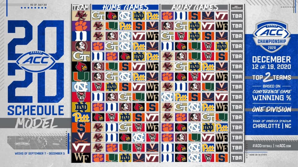 ACC 2020 Football Schedule